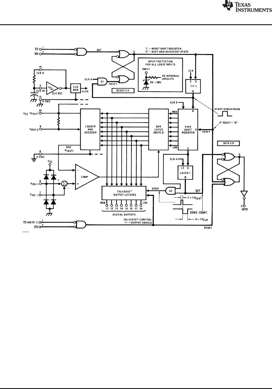 adc0804lcwmx pdf下载及第12页内容在线浏览