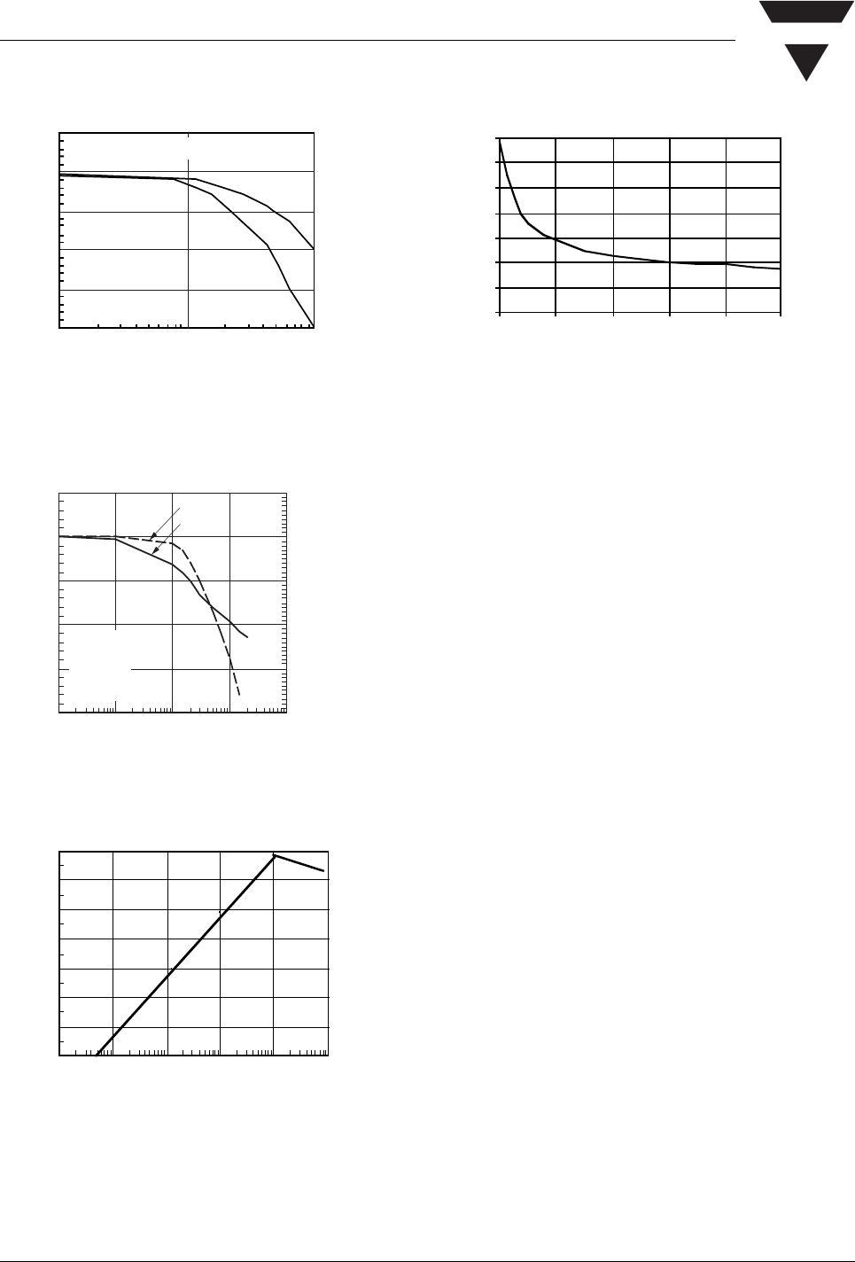 �9��yl$yi����il�f�X�_il300-f-x009 pdf下载及第8页内容在线浏览