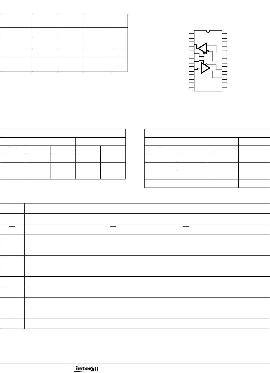 isl4489eibz pdf下载及第2页内容在线浏览