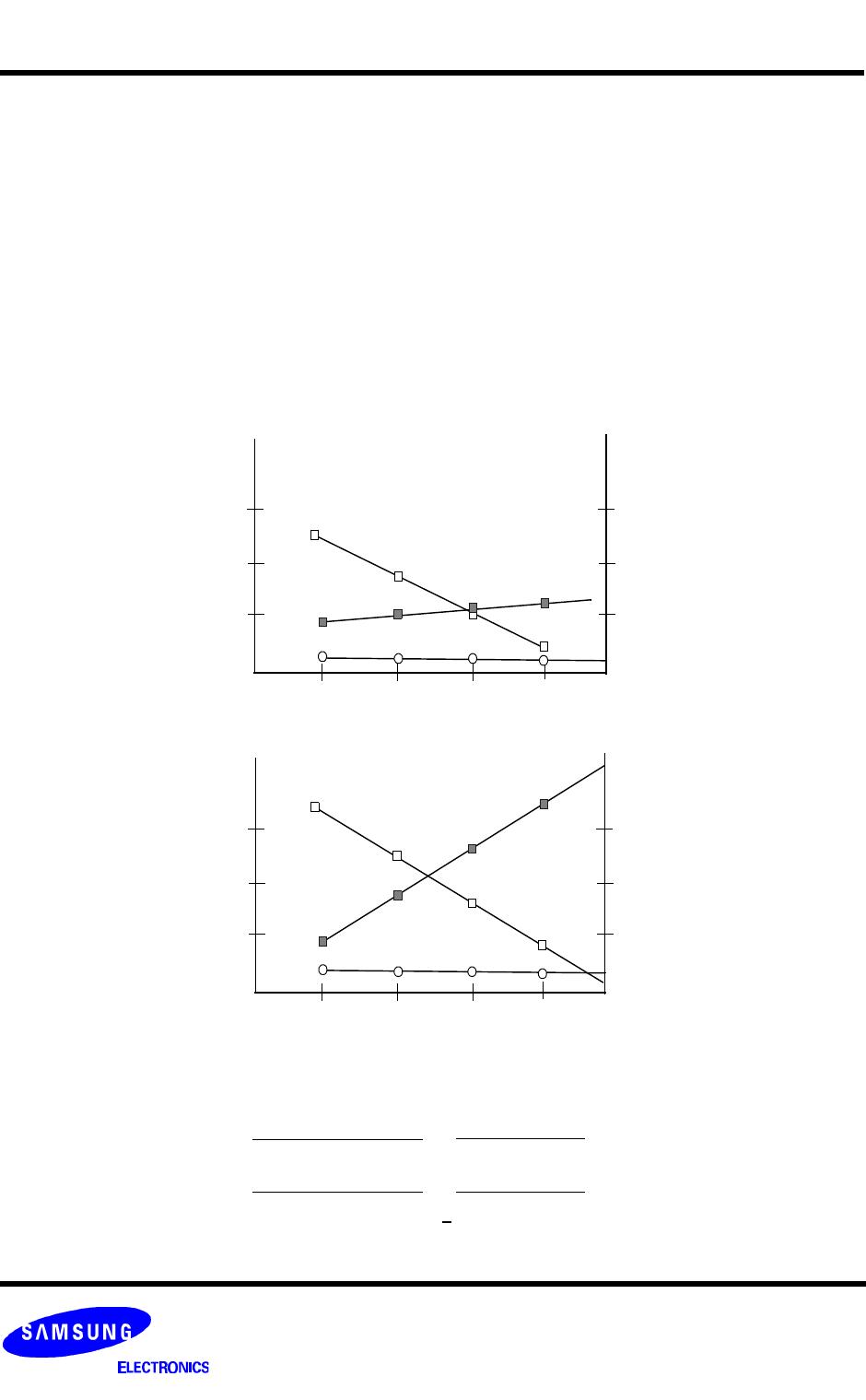 �9��yl$yi����il�f�X�_vol(max.) iol + ∑il  = 3.2v 8ma+ ∑il rp(min, 2.