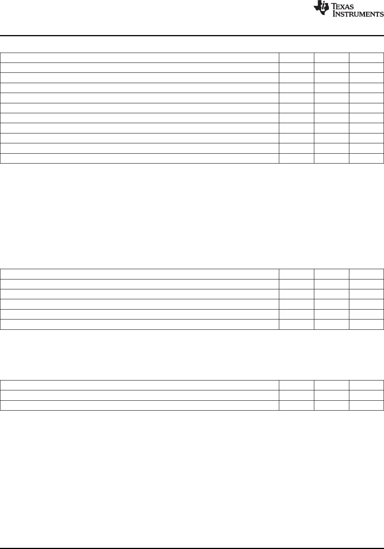36v voltageonanalogpins(fset,iset)-0.3vldo 0.3v v(led1.