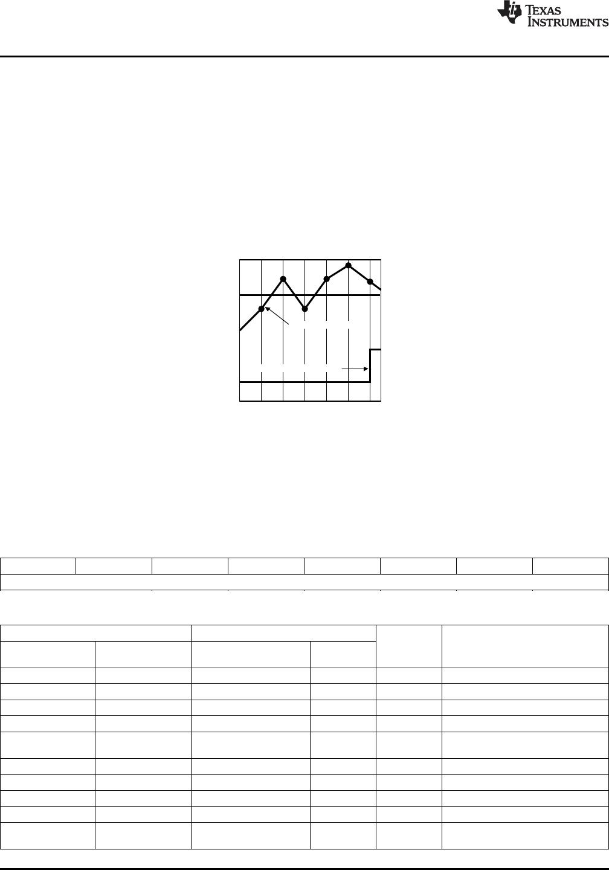 lm99cimm pdf下载及第16页内容在线浏览