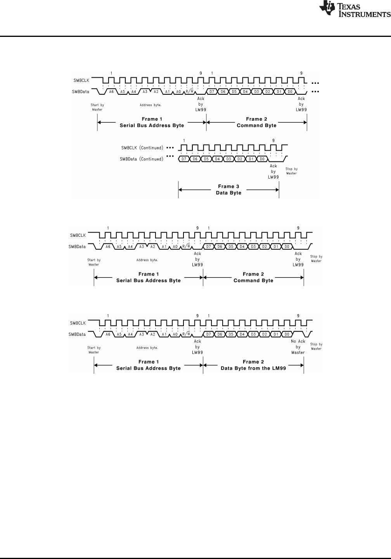 lm99cimm pdf下载及第14页内容在线浏览