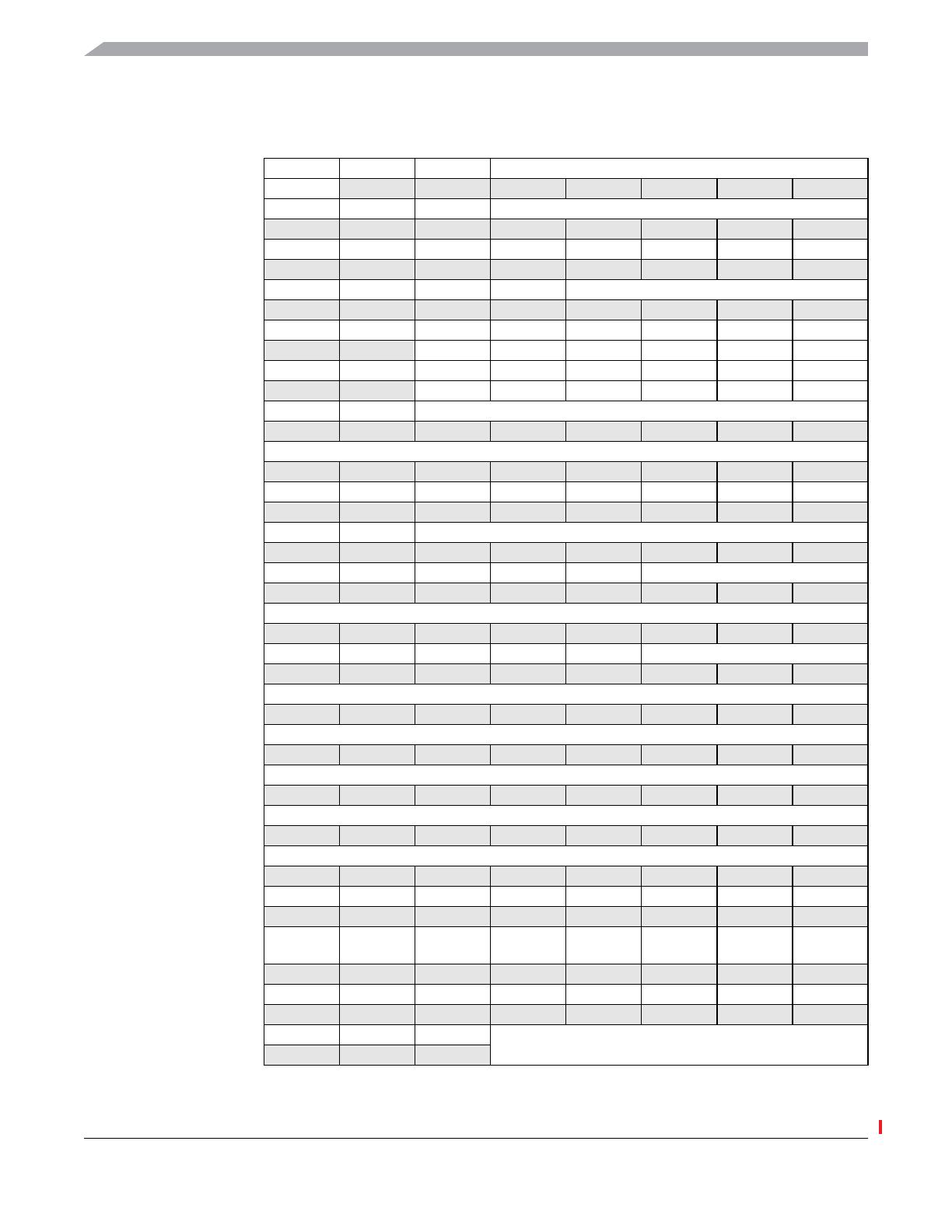 mc9<strong>s</strong>12xf512j0clmr pdf下载 mc9s12xf512j0clmr pdf