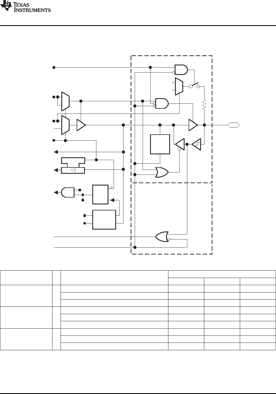 14针JTAG连接MSP430图片_纵览新闻