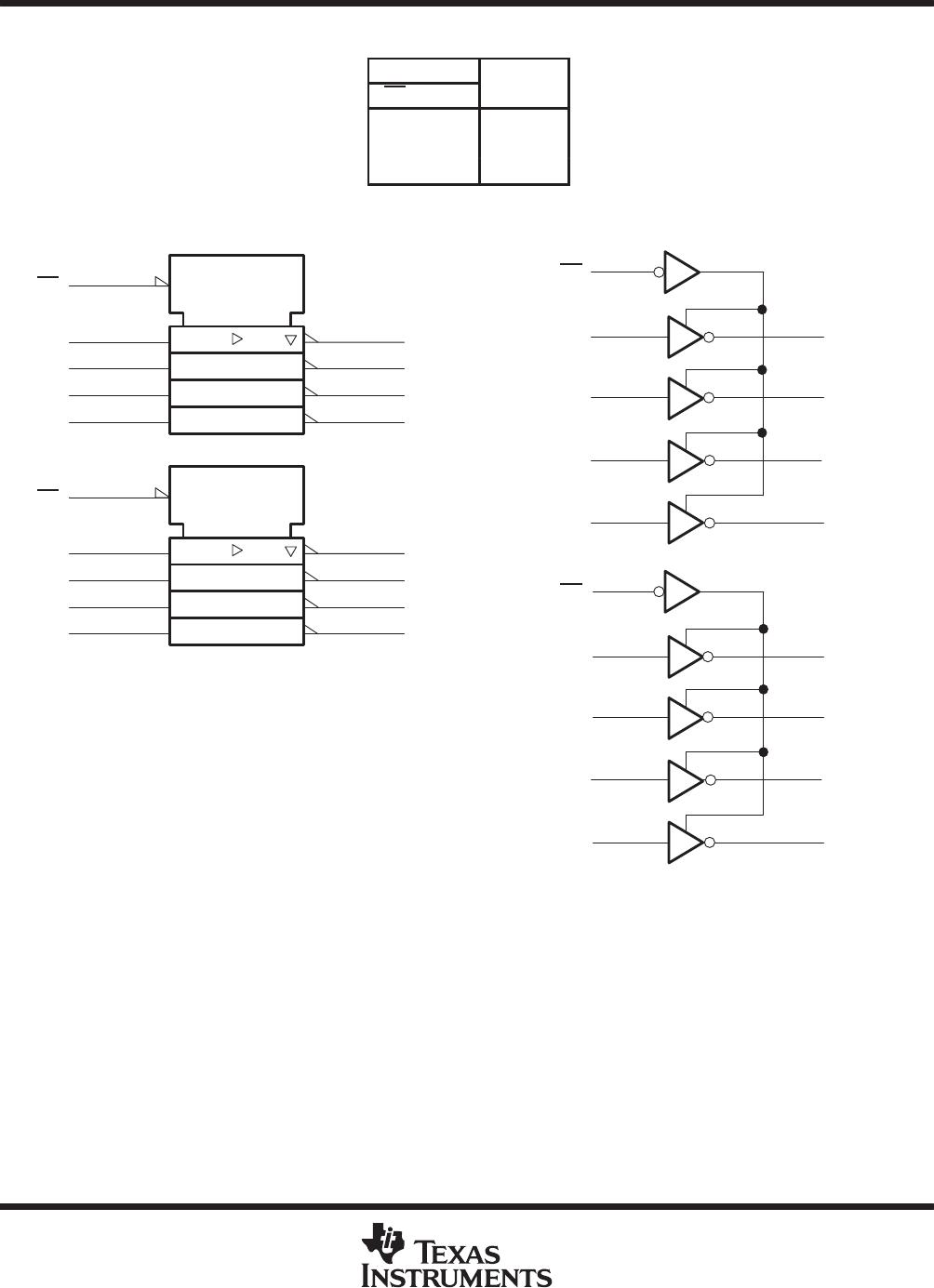 sn74lvcz240apw pdf下载及第2页内容在线浏览